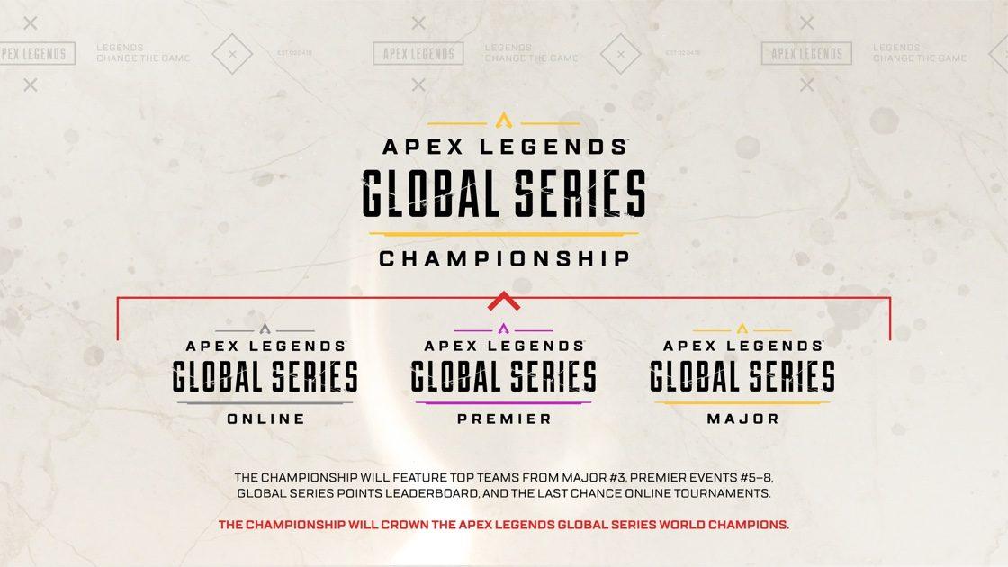 【Apex Legends】ALGS Apex Legends Global Series (世界大会) の開催が決定【eSports】